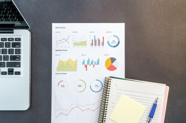 Wat zijn KPI's